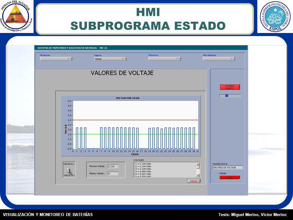 HMI SUBPROGRAMA ESTADO