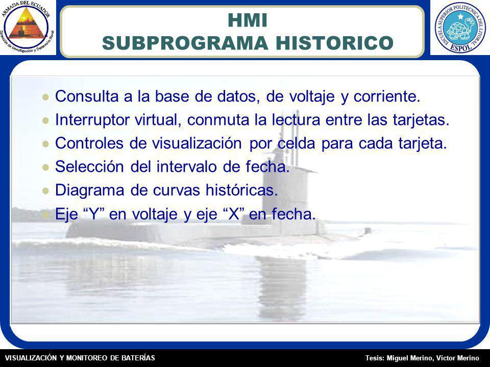 HMI SUBPROGRAMA HISTORICO