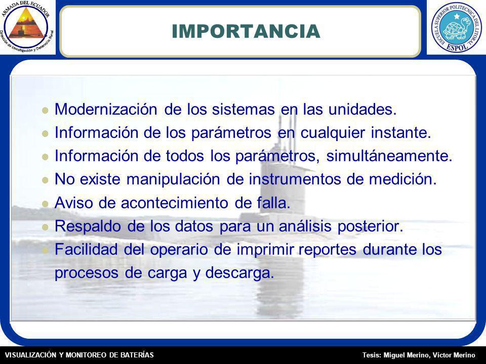 IMPORTANCIA Modernización de los sistemas en las unidades.