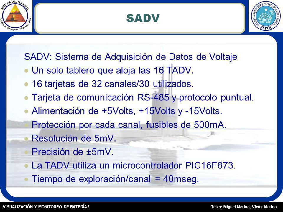 SADV SADV: Sistema de Adquisición de Datos de Voltaje