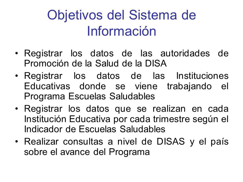 Objetivos del Sistema de Información