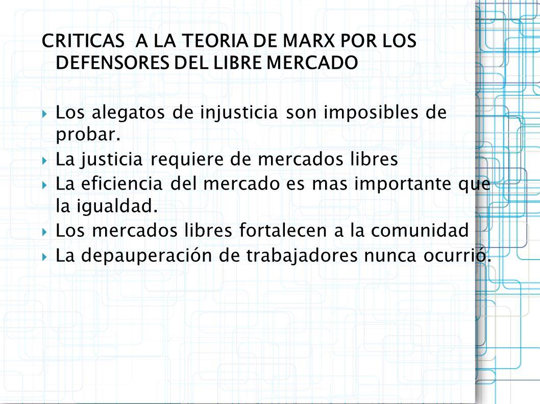 CRITICAS A LA TEORIA DE MARX POR LOS DEFENSORES DEL LIBRE MERCADO