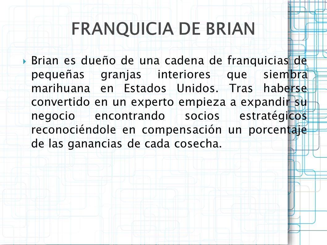 FRANQUICIA DE BRIAN