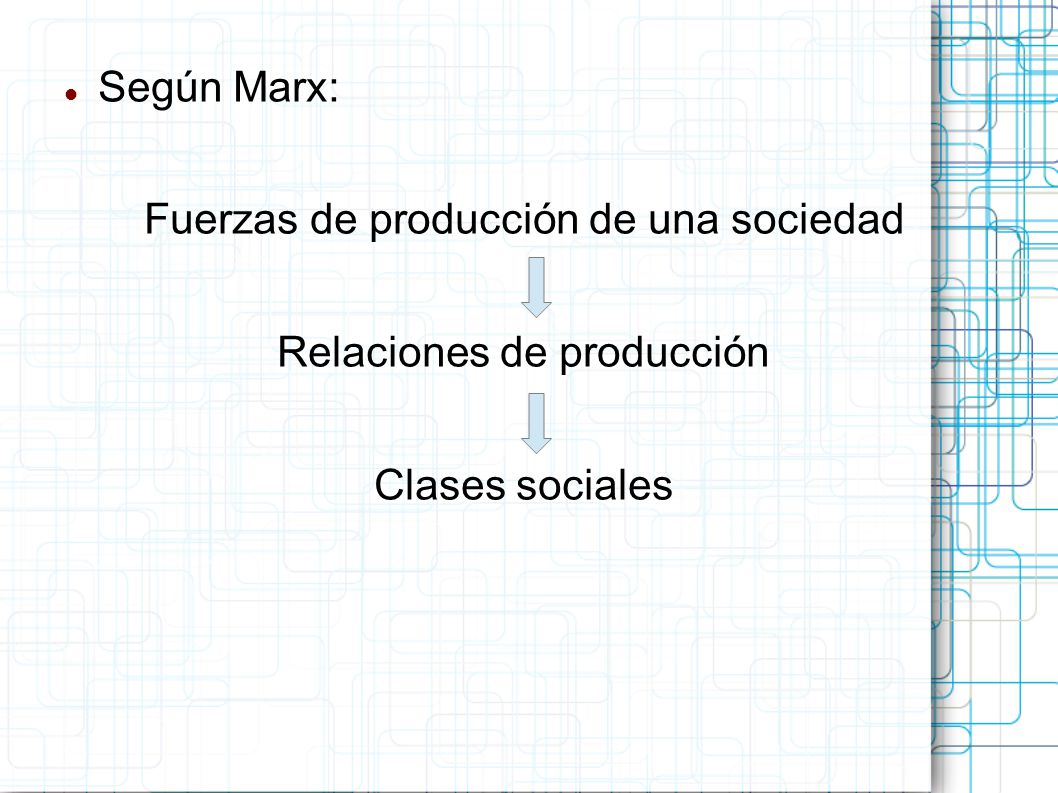Fuerzas de producción de una sociedad