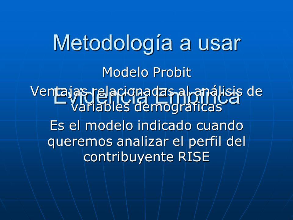 Ventajas relacionadas al análisis de variables demográficas