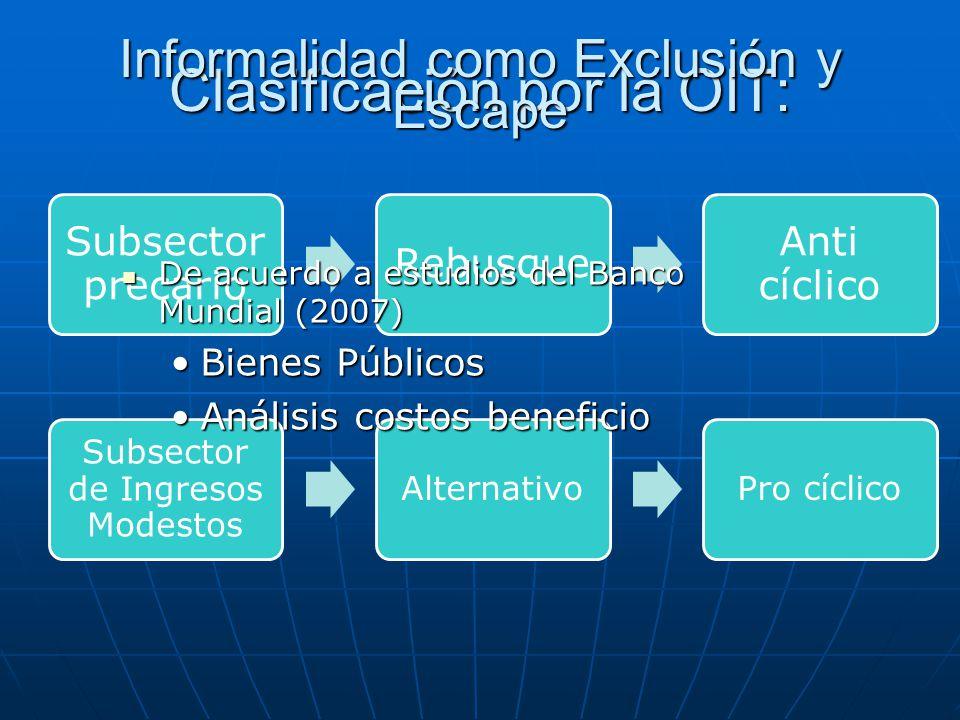 Clasificación por la OIT: