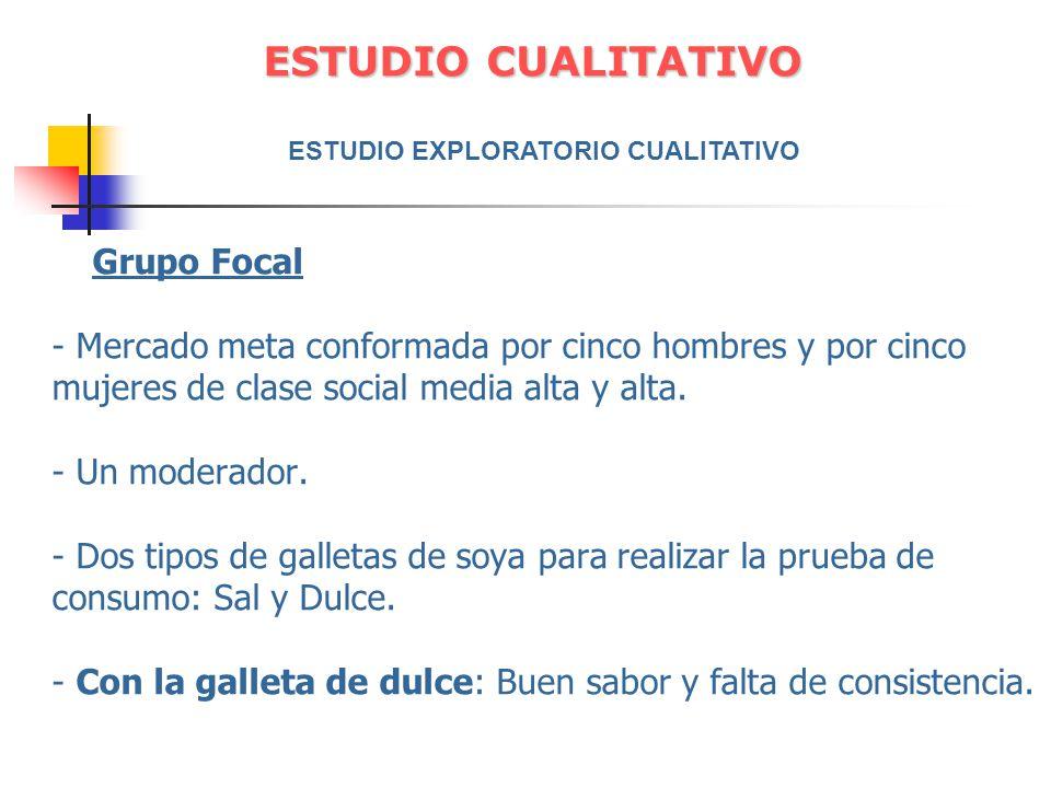 ESTUDIO CUALITATIVO ESTUDIO EXPLORATORIO CUALITATIVO.