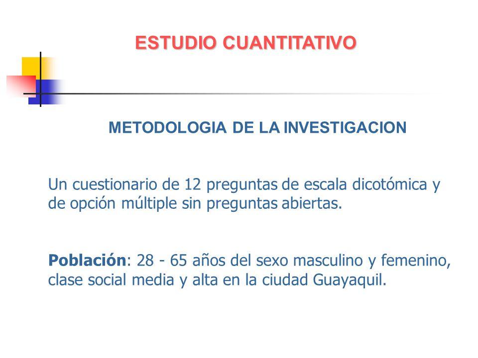 ESTUDIO CUANTITATIVO METODOLOGIA DE LA INVESTIGACION
