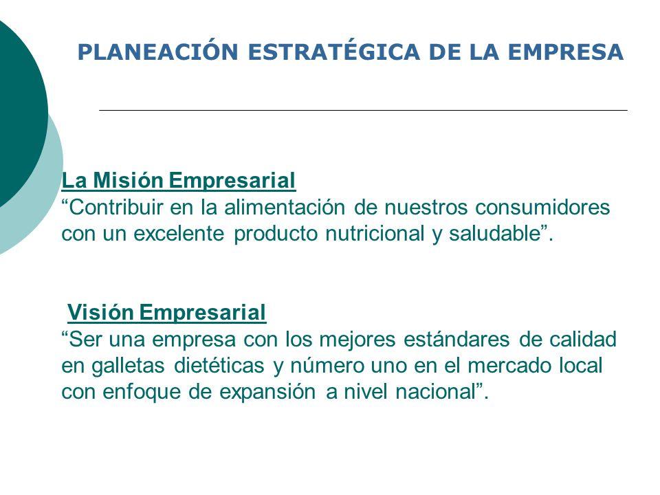 PLANEACIÓN ESTRATÉGICA DE LA EMPRESA
