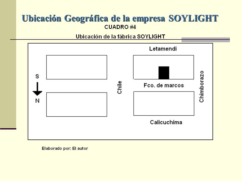 Ubicación Geográfica de la empresa SOYLIGHT
