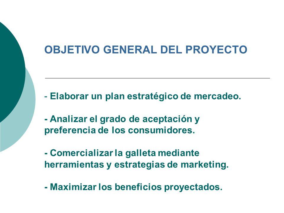 OBJETIVO GENERAL DEL PROYECTO - Elaborar un plan estratégico de mercadeo.