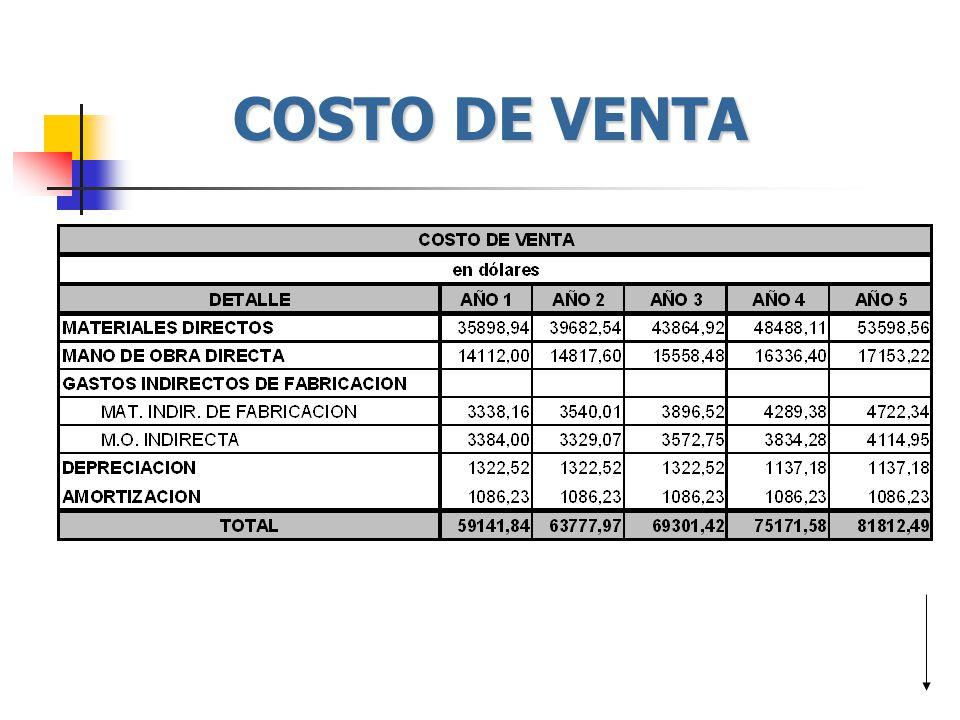 COSTO DE VENTA
