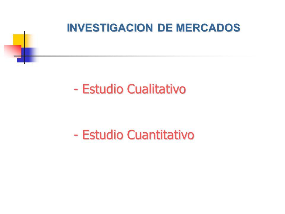 - Estudio Cualitativo - Estudio Cuantitativo