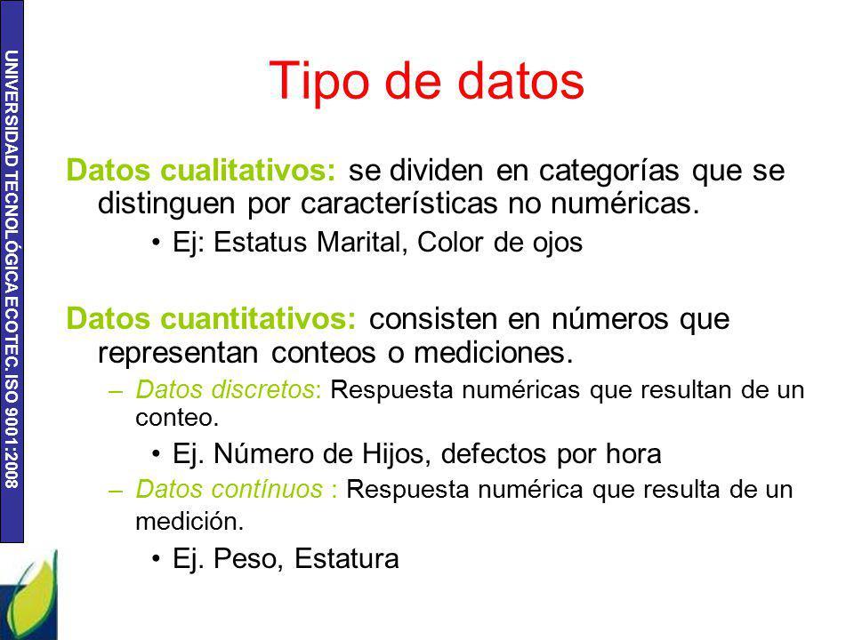 Tipo de datos Datos cualitativos: se dividen en categorías que se distinguen por características no numéricas.
