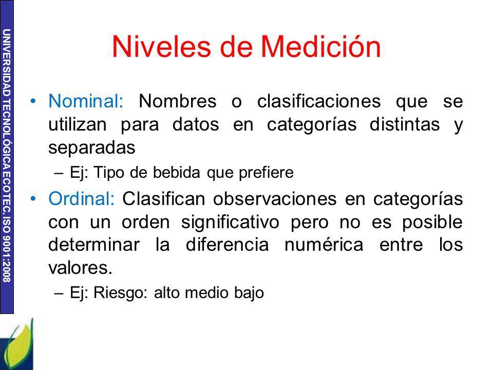 Niveles de Medición Nominal: Nombres o clasificaciones que se utilizan para datos en categorías distintas y separadas.