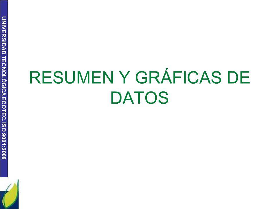 RESUMEN Y GRÁFICAS DE DATOS