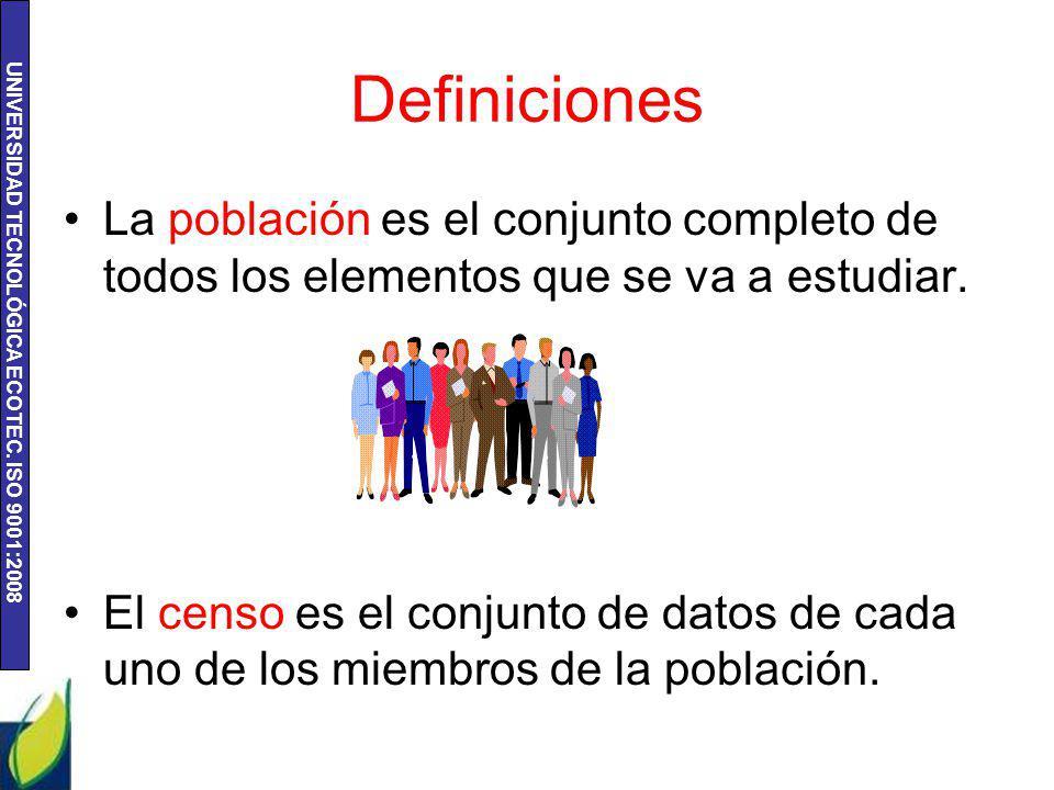Definiciones La población es el conjunto completo de todos los elementos que se va a estudiar.