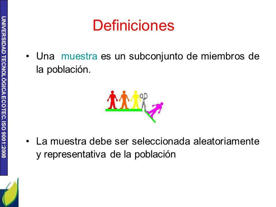 Definiciones Una muestra es un subconjunto de miembros de la población.