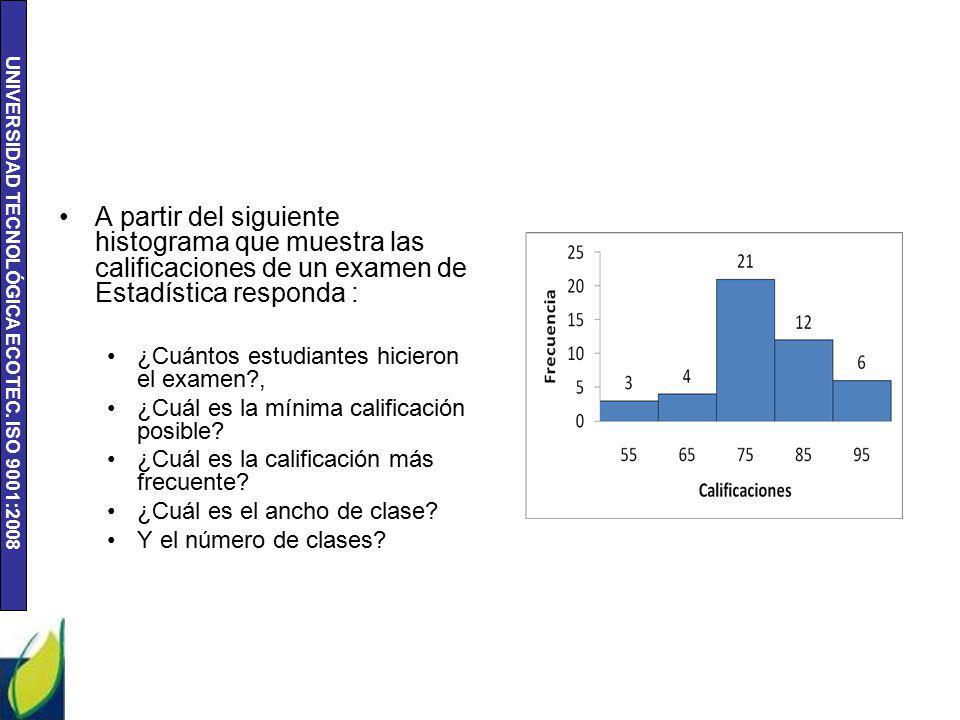 A partir del siguiente histograma que muestra las calificaciones de un examen de Estadística responda :