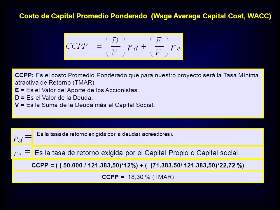 Costo de Capital Promedio Ponderado (Wage Average Capital Cost, WACC)