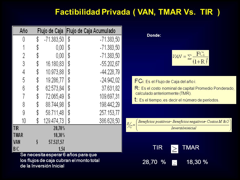 Factibilidad Privada ( VAN, TMAR Vs. TIR )