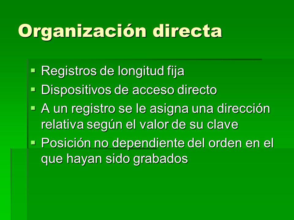 Organización directa Registros de longitud fija