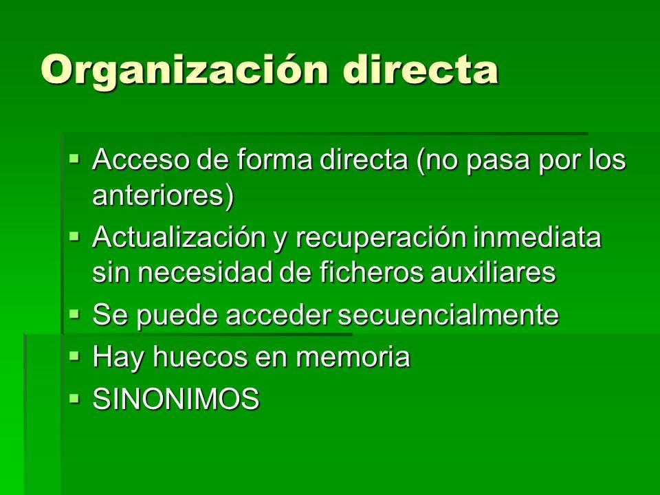 Organización directa Acceso de forma directa (no pasa por los anteriores)