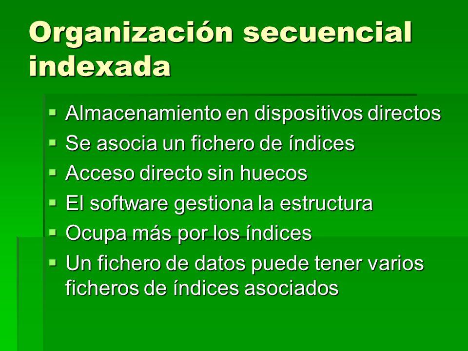 Organización secuencial indexada