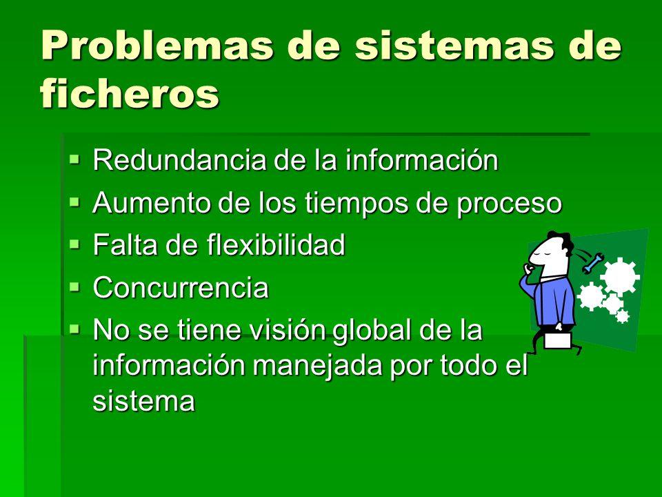 Problemas de sistemas de ficheros
