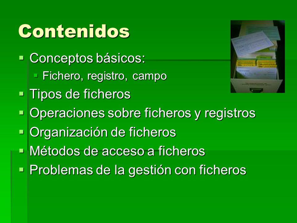 Contenidos Conceptos básicos: Tipos de ficheros