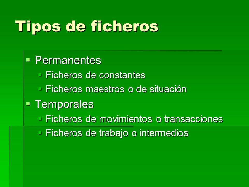 Tipos de ficheros Permanentes Temporales Ficheros de constantes