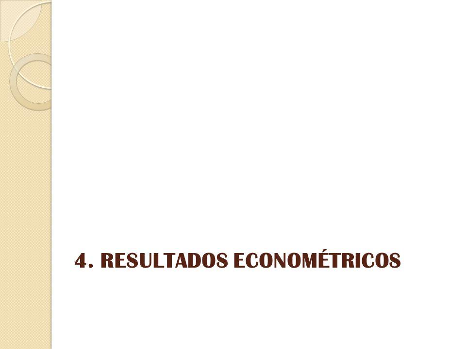 4. RESULTADOS ECONOMÉTRICOS