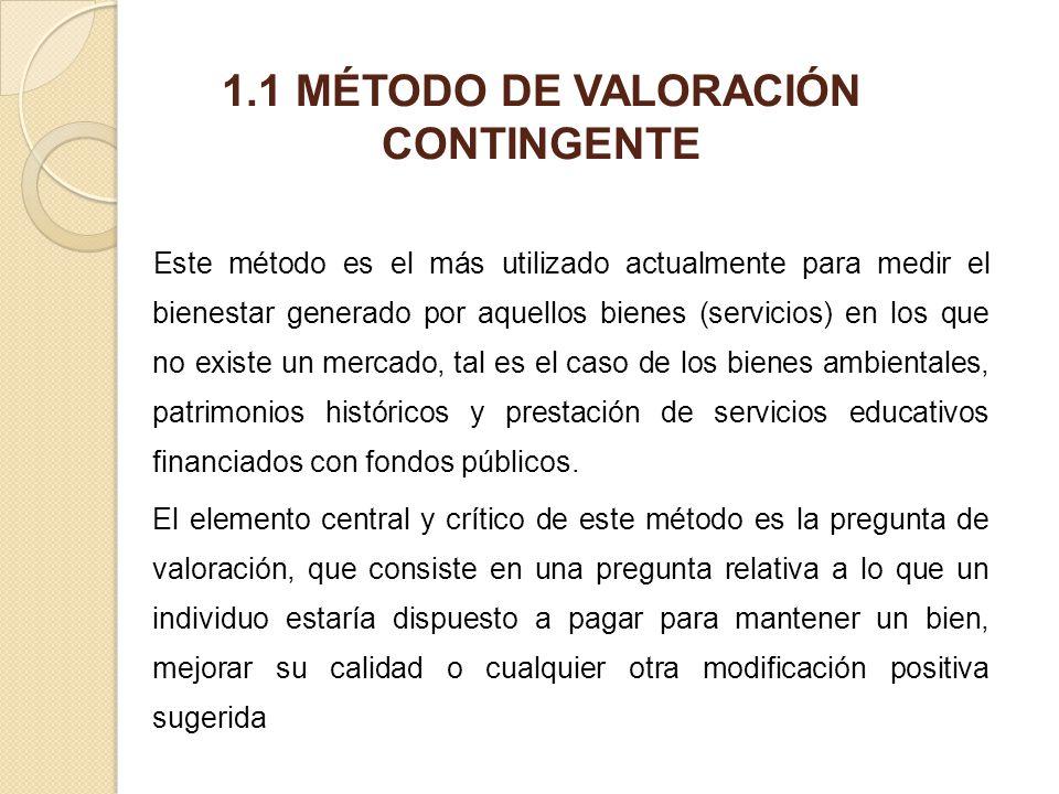 1.1 MÉTODO DE VALORACIÓN CONTINGENTE