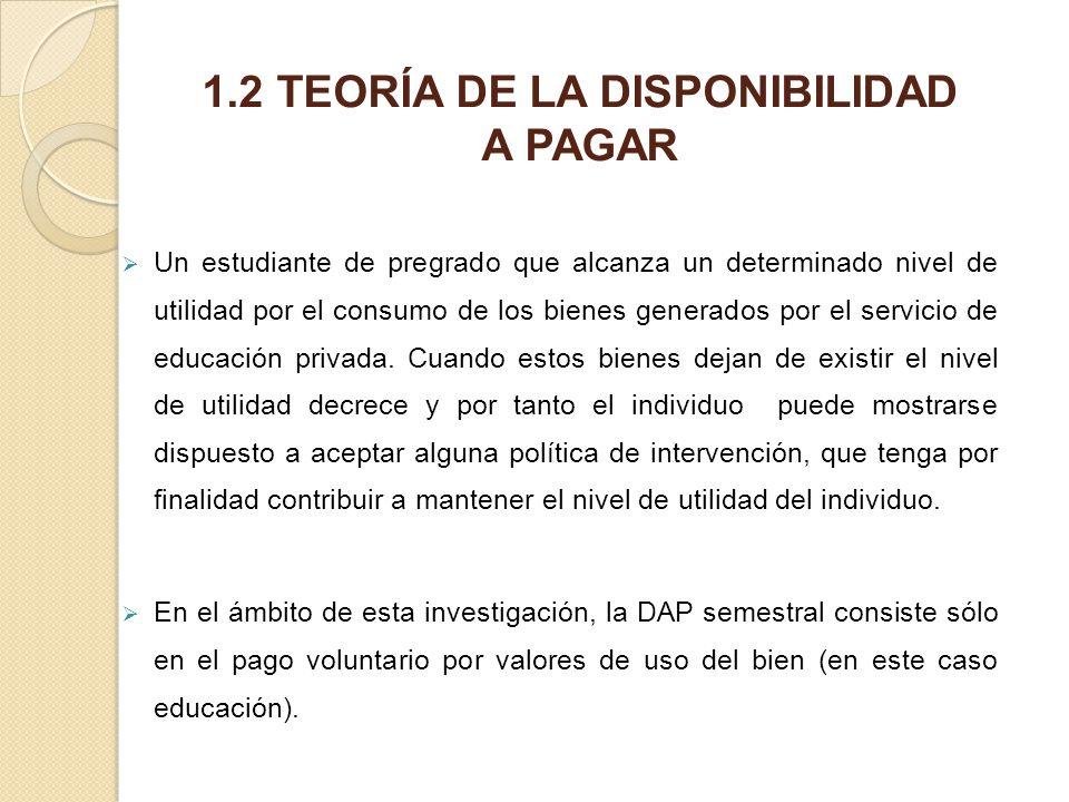 1.2 TEORÍA DE LA DISPONIBILIDAD A PAGAR