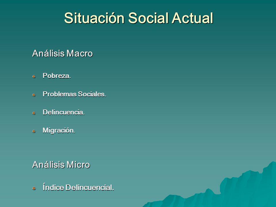 Situación Social Actual