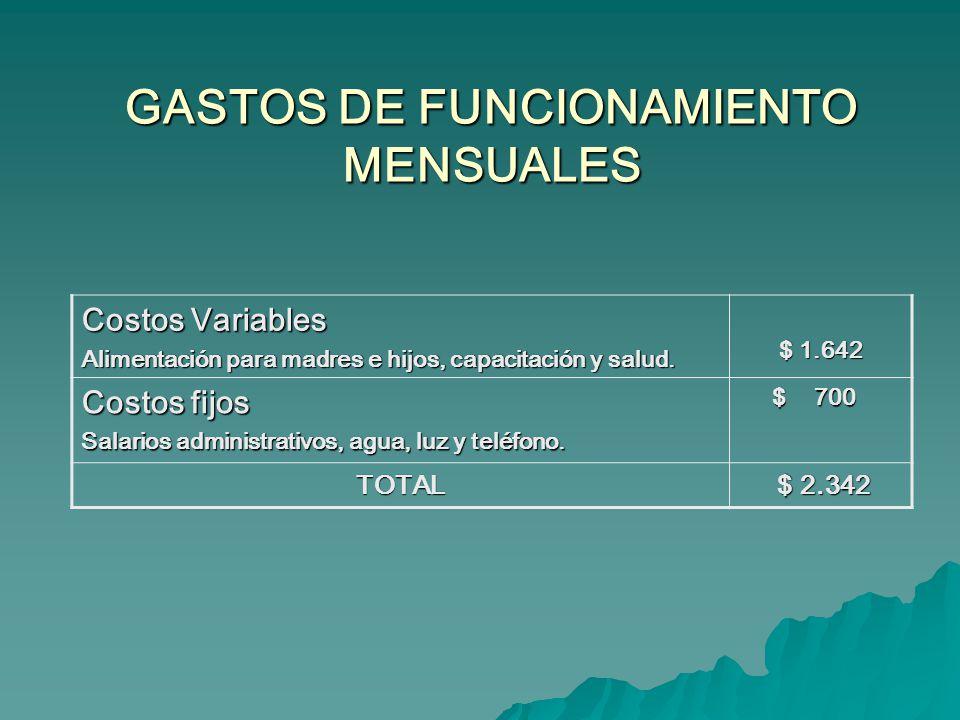 GASTOS DE FUNCIONAMIENTO MENSUALES