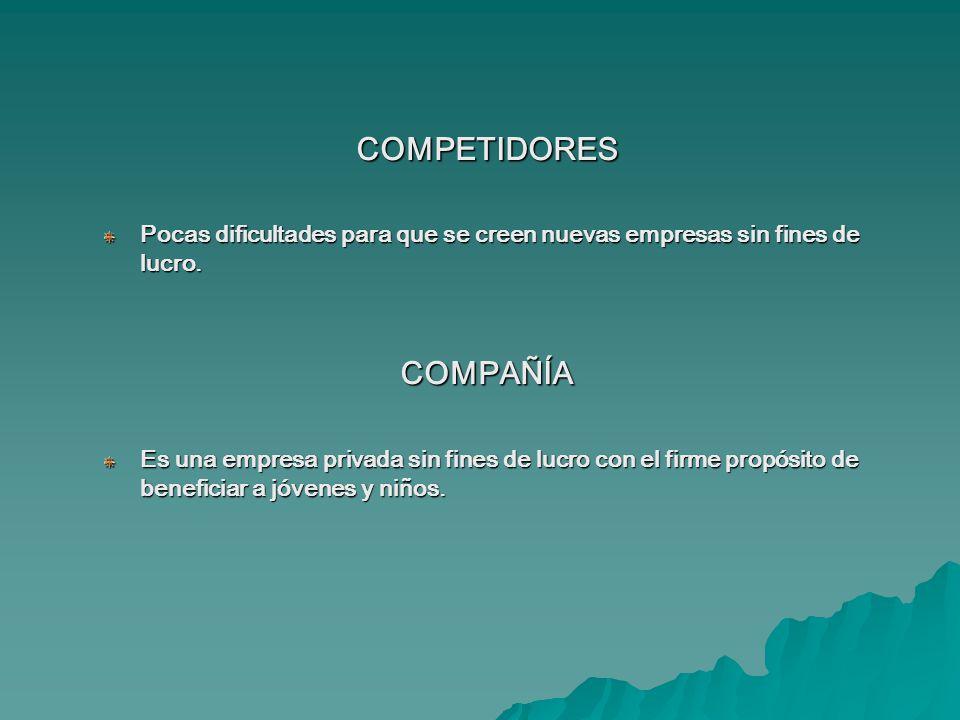 COMPETIDORES COMPAÑÍA