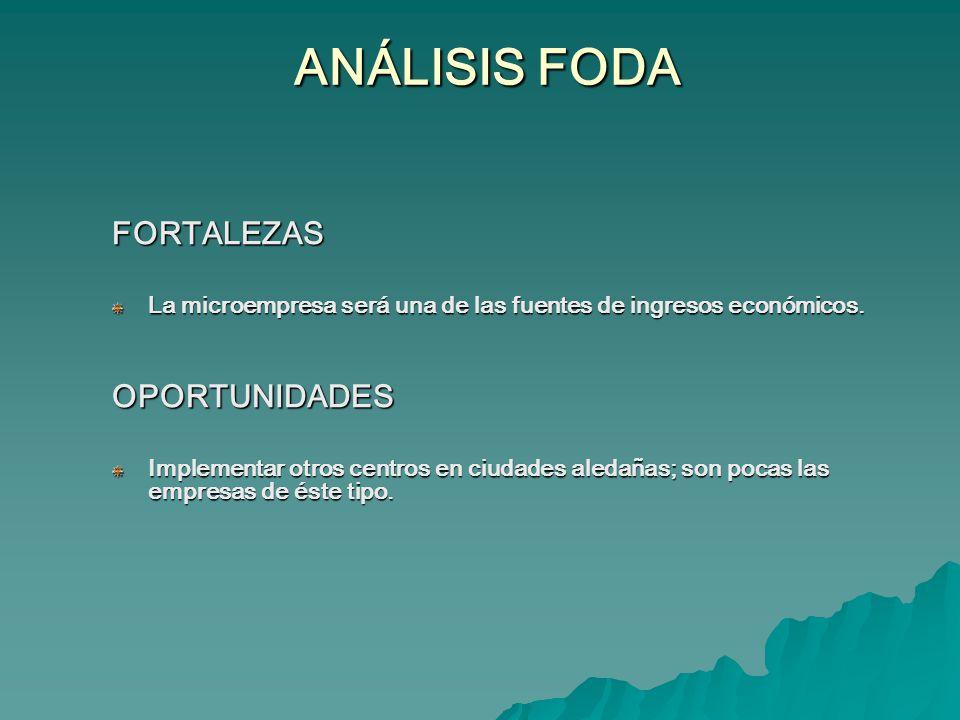 ANÁLISIS FODA FORTALEZAS OPORTUNIDADES