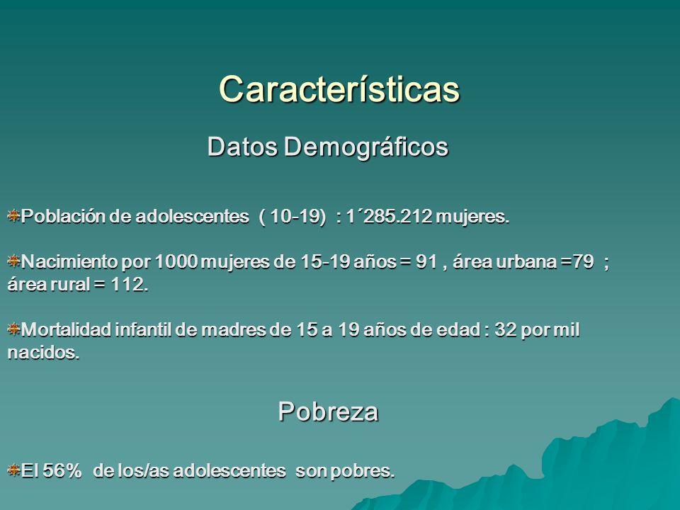 Características Datos Demográficos Pobreza