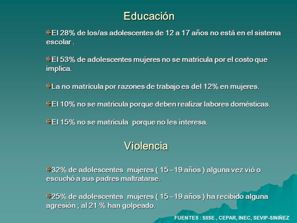 FUENTES : SIISE , CEPAR, INEC, SEVIP-SINIÑEZ