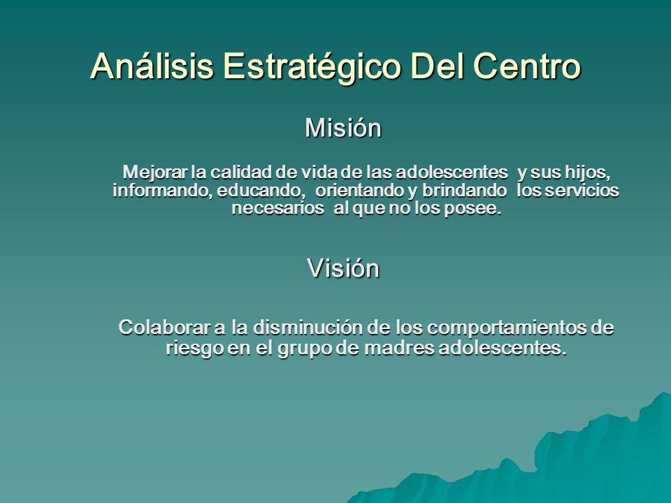 Análisis Estratégico Del Centro
