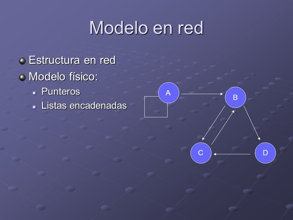Modelo en red Estructura en red Modelo físico: Punteros
