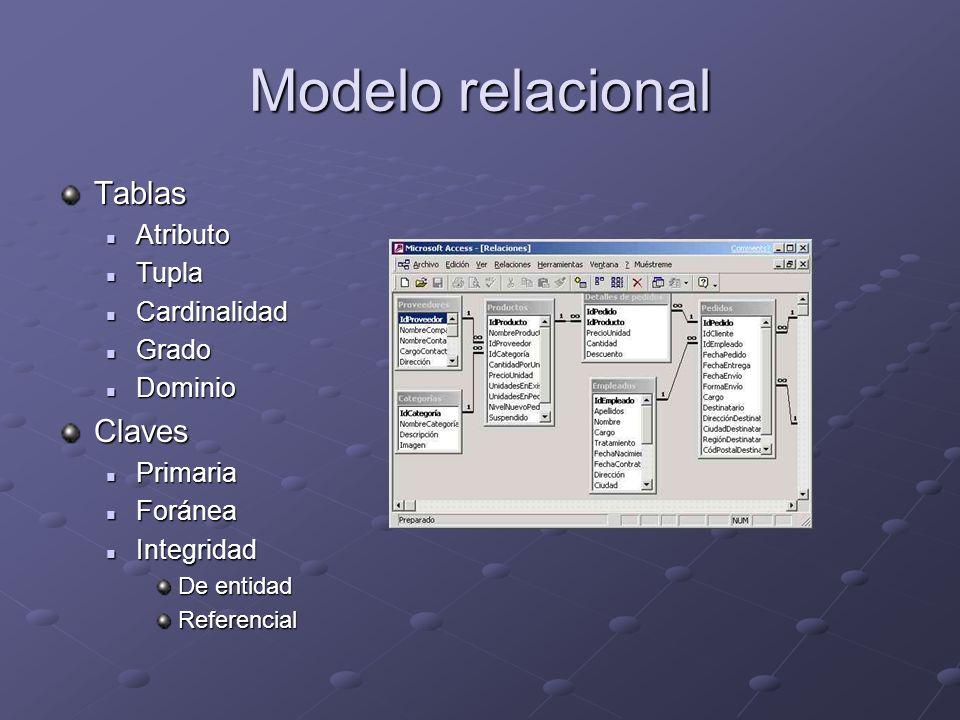 Modelo relacional Tablas Claves Atributo Tupla Cardinalidad Grado