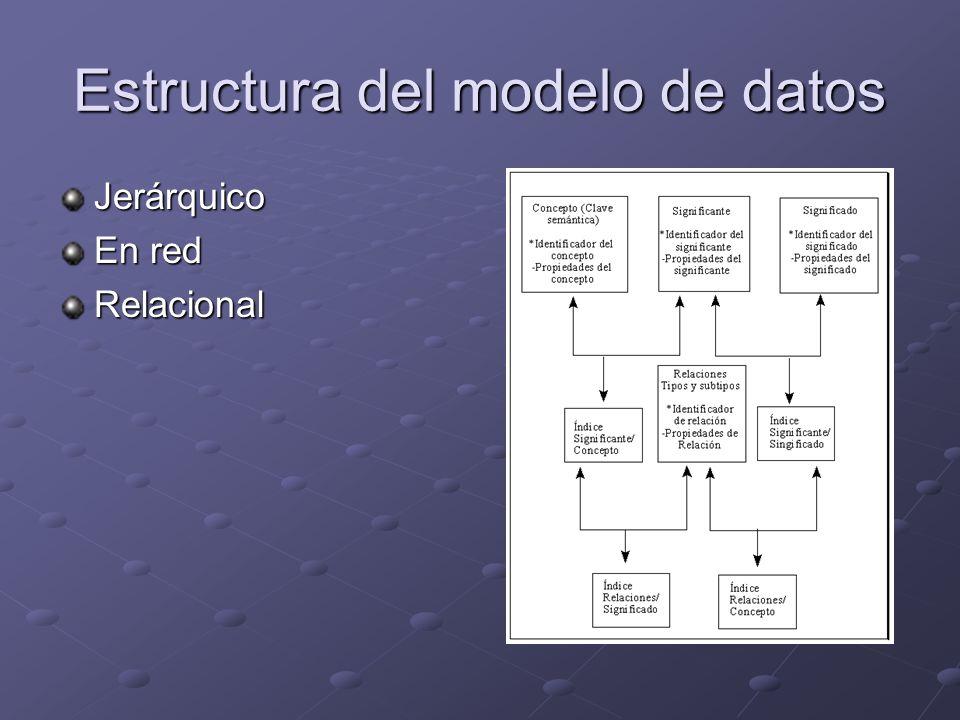 Estructura del modelo de datos