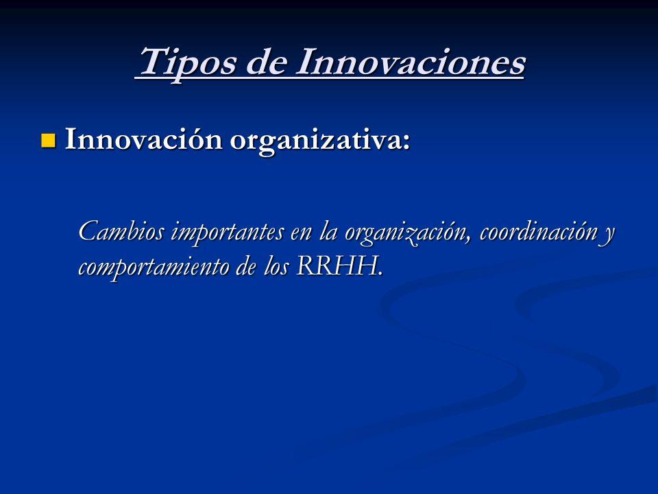 Tipos de Innovaciones Innovación organizativa: