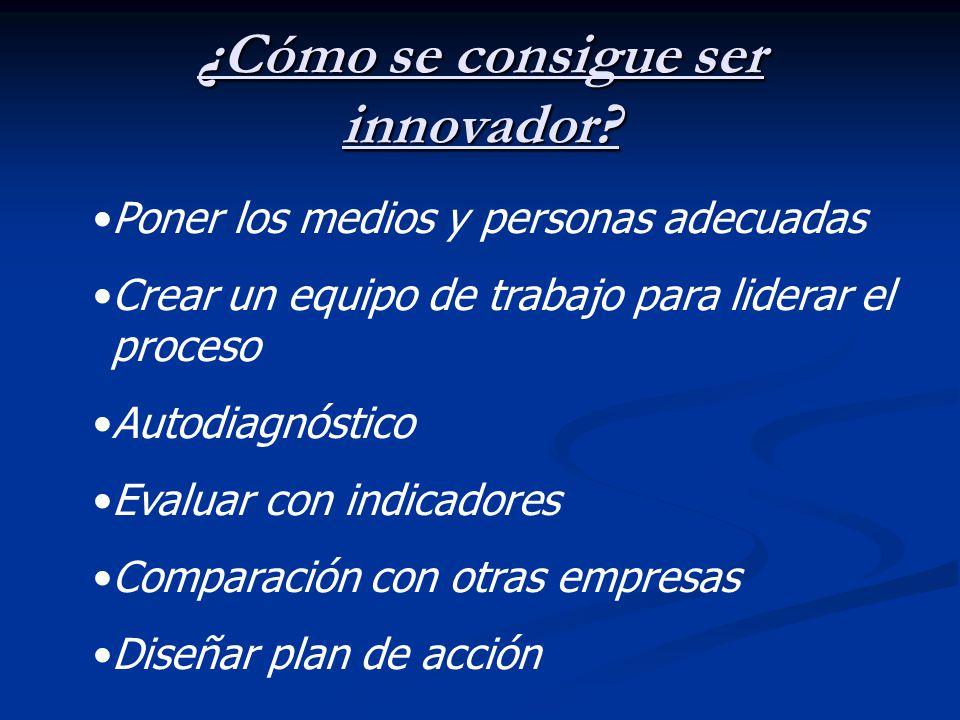 ¿Cómo se consigue ser innovador