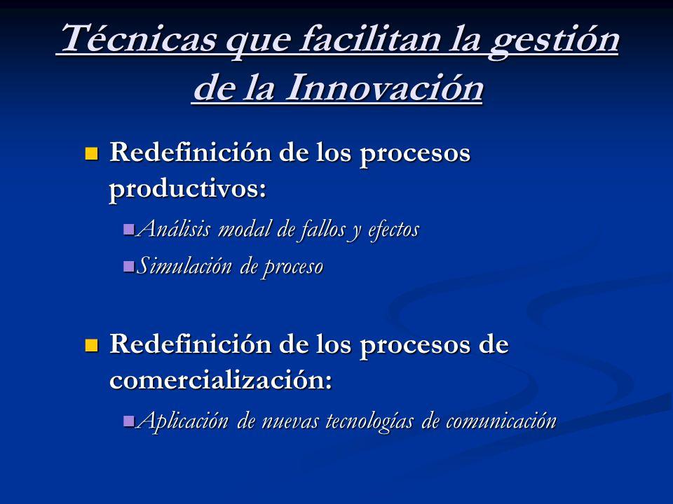 Técnicas que facilitan la gestión de la Innovación