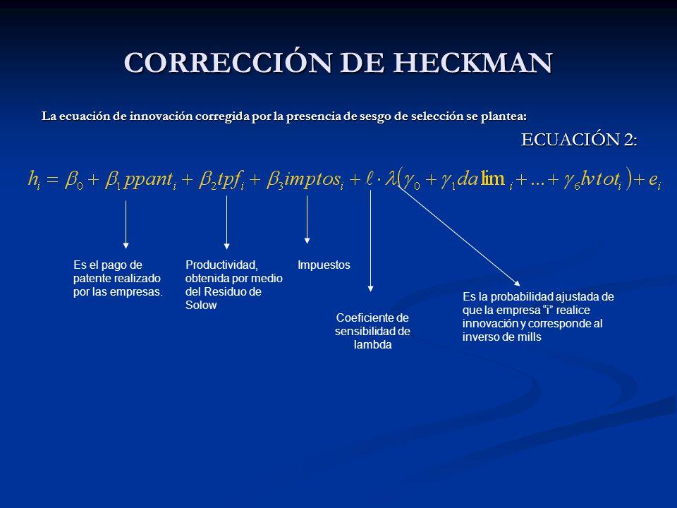 Coeficiente de sensibilidad de lambda