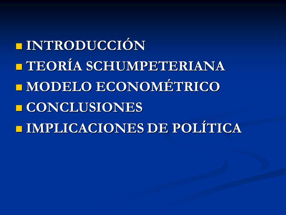 INTRODUCCIÓN TEORÍA SCHUMPETERIANA MODELO ECONOMÉTRICO CONCLUSIONES IMPLICACIONES DE POLÍTICA