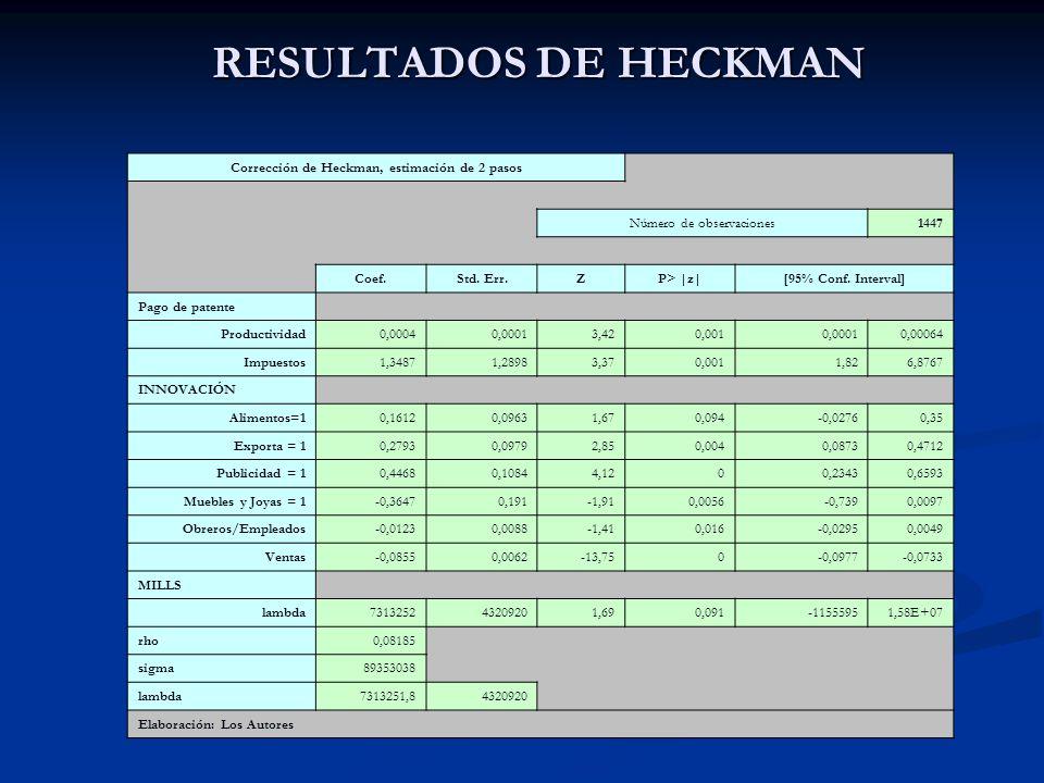Corrección de Heckman, estimación de 2 pasos